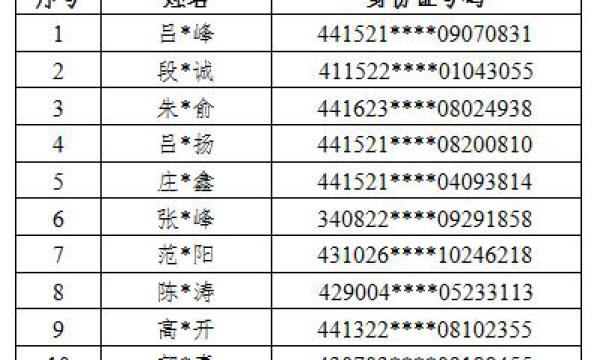 马关县公安成功打击跨境博弈案,扣押财产200余万
